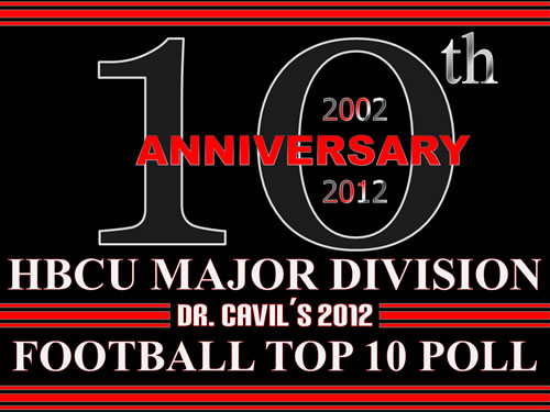 Dr Cavils Major Top 10 Poll