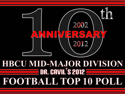 Dr Cavils Mid-Major Top 10 Poll